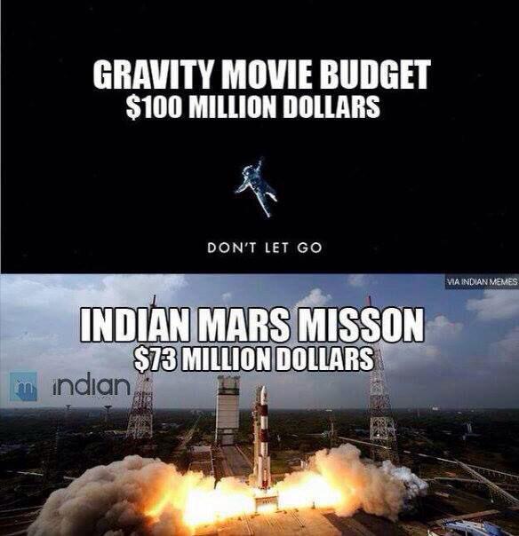 indian-mars-budget