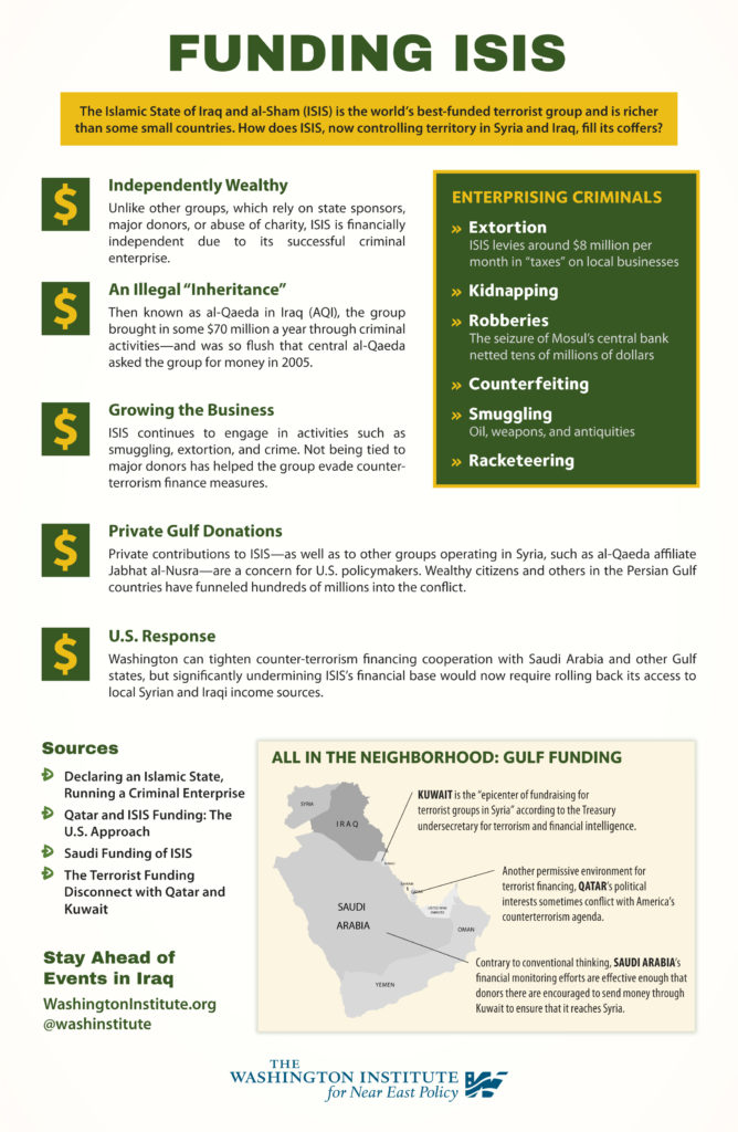 Islamic-State-of-Iraq-and-al-Sham-ISIS-Funding