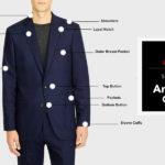 Anatomy of a men's suit
