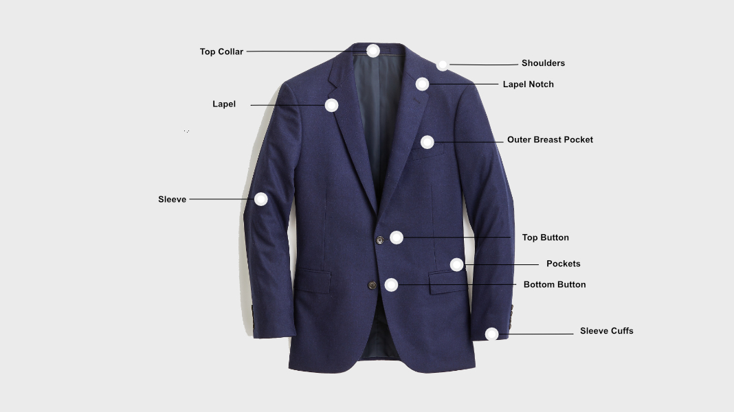 Anatomy of a mens suit front